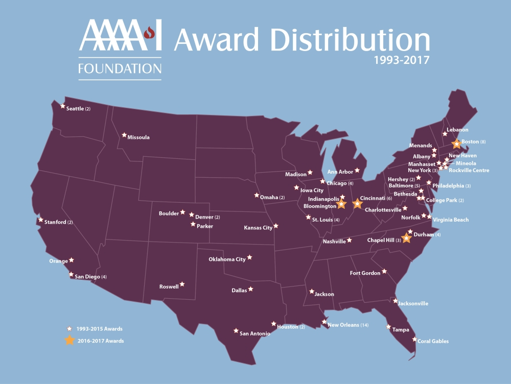 AAAAI Foundation Award Distribution